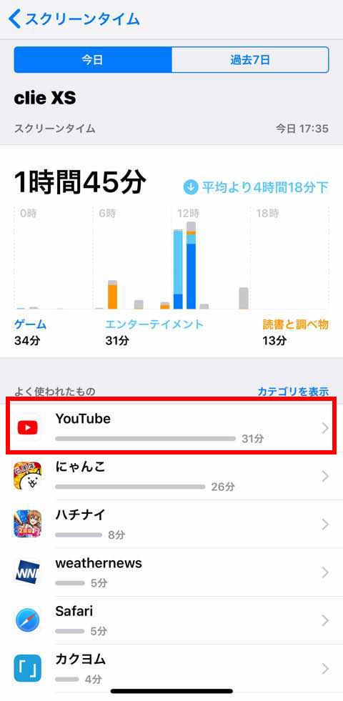 スクリーンタイムで個別にAppの使用時間を制限する(1)