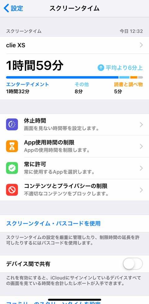 iPhoneのスクリーンタイムの画面